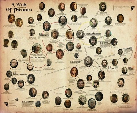 game-of-thrones-chart.jpg